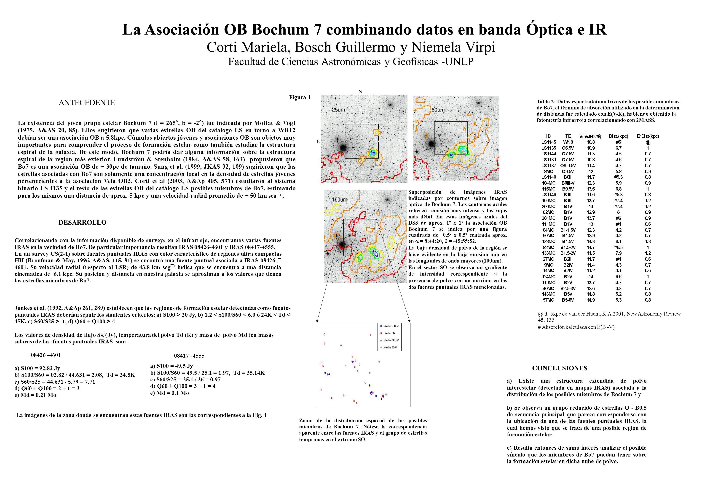 La Asociación OB Bochum 7 combinando datos en banda Óptica e IR Corti Mariela, Bosch Guillermo y Niemela Virpi Facultad de Ciencias Astronómicas y Geofísicas -UNLP Superposición de imágenes IRAS indicadas por contornos sobre imagen óptica de Bochum 7.