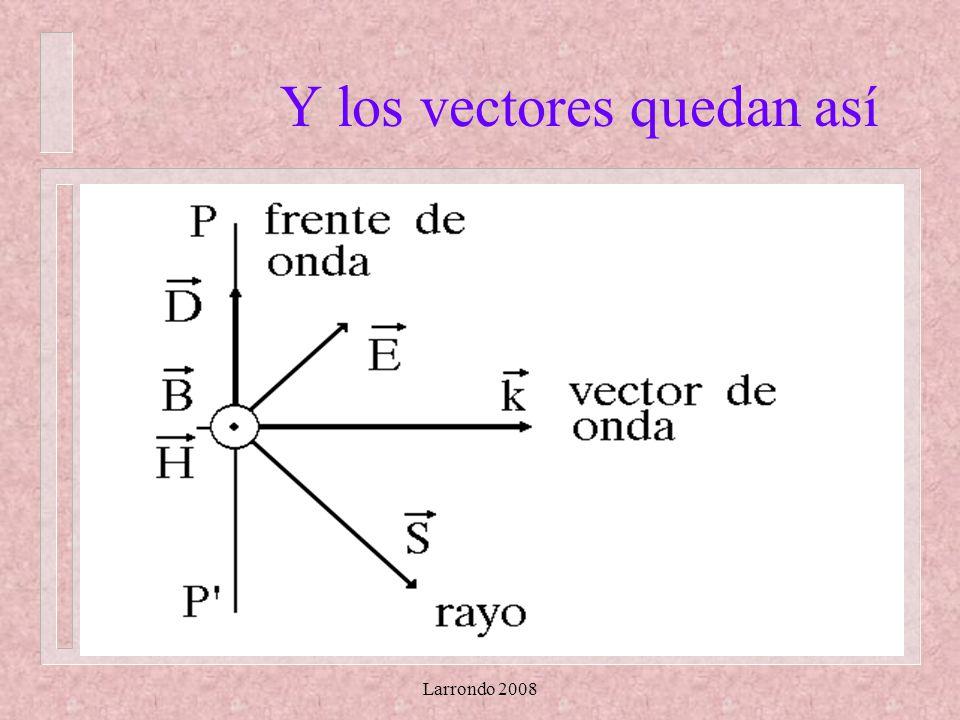 Larrondo 2008 Si no hay cargas libres Los vectores S y D Siempre