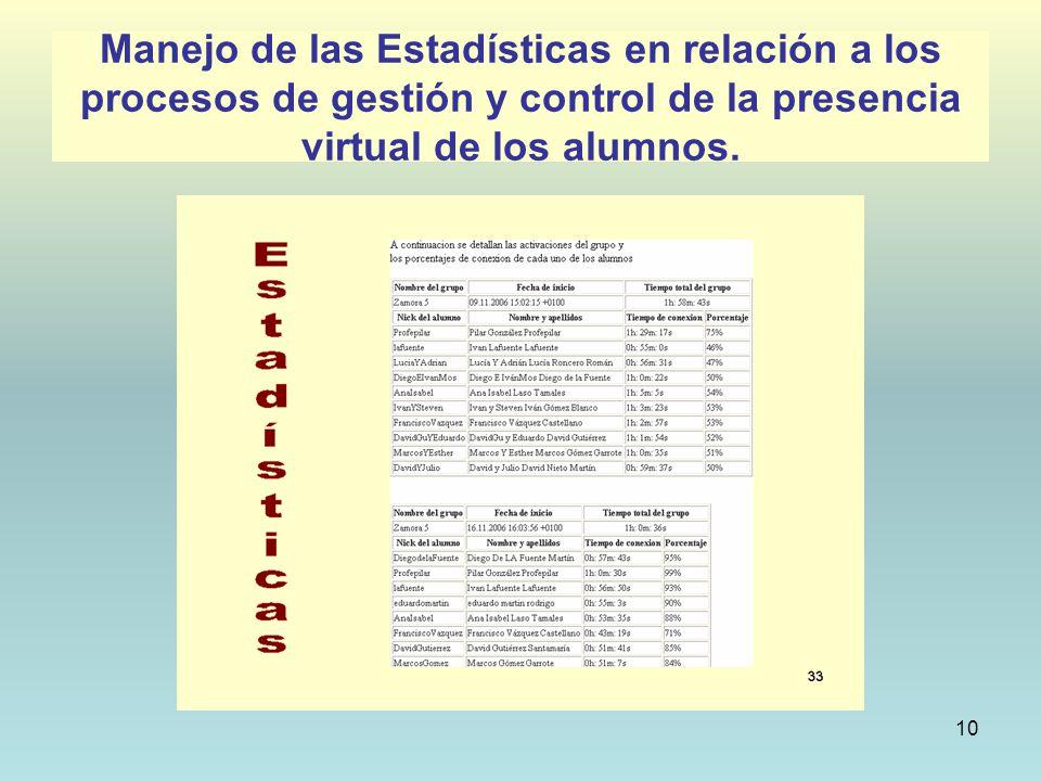 10 Manejo de las Estadísticas en relación a los procesos de gestión y control de la presencia virtual de los alumnos.