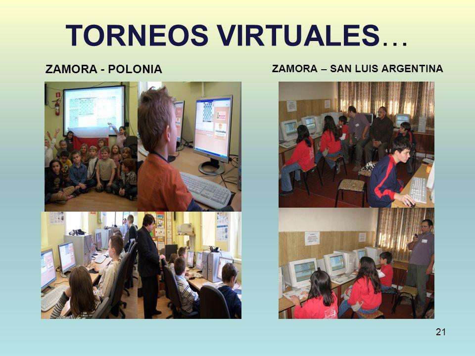 TORNEOS VIRTUALES… 21 ZAMORA - POLONIA ZAMORA – SAN LUIS ARGENTINA