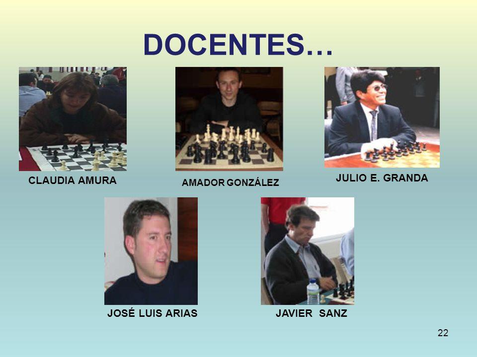 DOCENTES… 22 CLAUDIA AMURA AMADOR GONZÁLEZ JULIO E. GRANDA JOSÉ LUIS ARIAS JAVIER SANZ