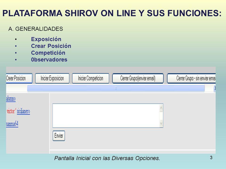 3 Exposición Crear Posición Competición 0bservadores PLATAFORMA SHIROV ON LINE Y SUS FUNCIONES: A. GENERALIDADES Pantalla Inicial con las Diversas Opc