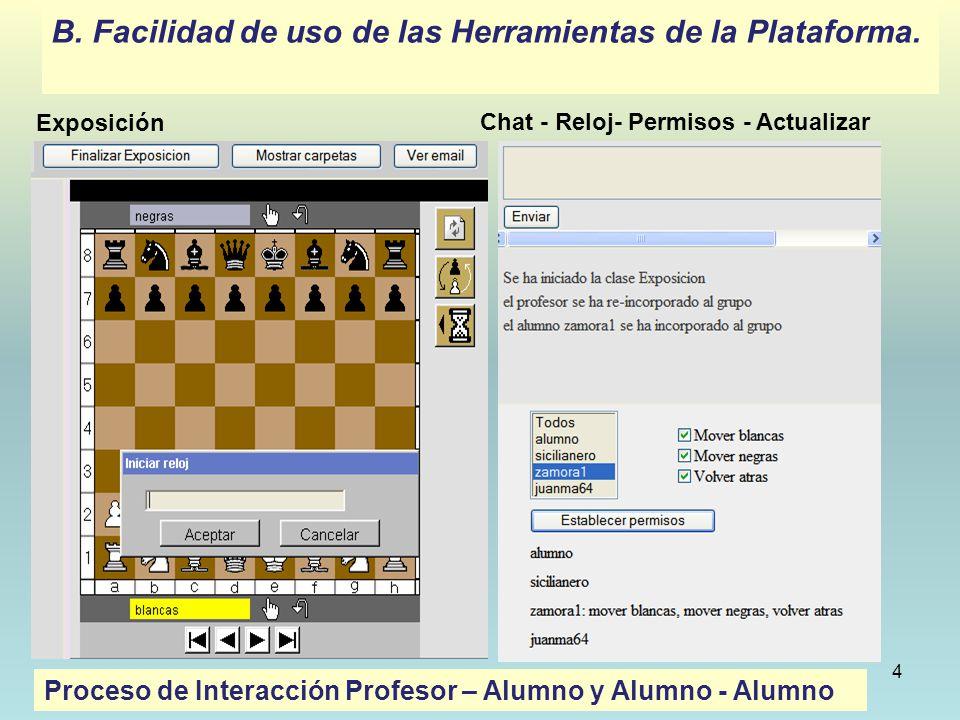 4 Exposición Chat - Reloj- Permisos - Actualizar B. Facilidad de uso de las Herramientas de la Plataforma. Proceso de Interacción Profesor – Alumno y