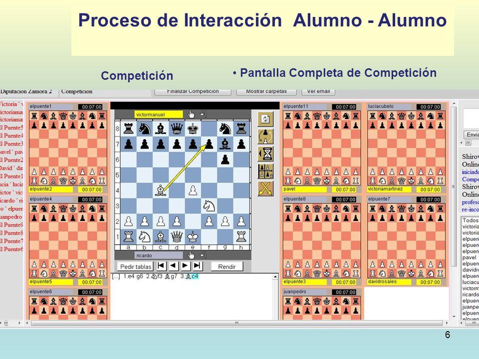 6 Pantalla Completa de Competición Centralizar los Tableros Competición Proceso de Interacción Alumno - Alumno