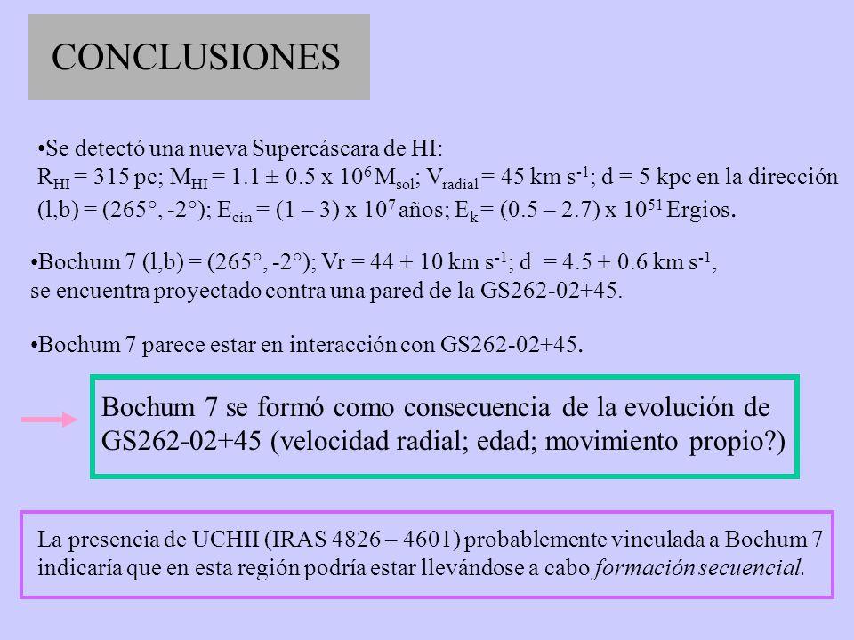 Se detectó una nueva Supercáscara de HI: R HI = 315 pc; M HI = 1.1 ± 0.5 x 10 6 M sol ; V radial = 45 km s -1 ; d = 5 kpc en la dirección (l,b) = (265°, -2°); E cin = (1 – 3) x 10 7 años; E k = (0.5 – 2.7) x 10 51 Ergios.