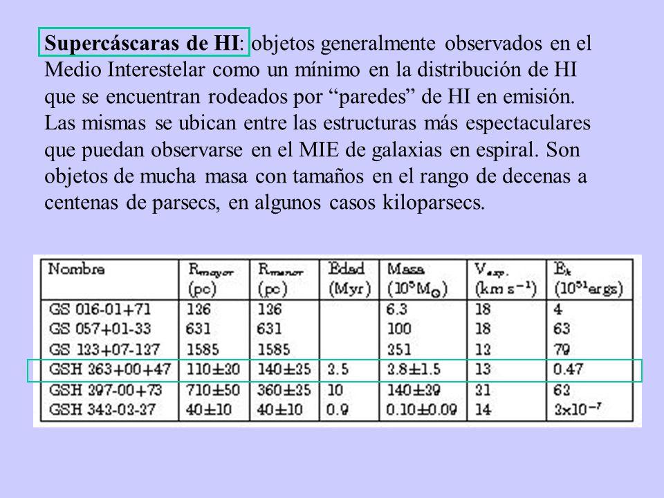 Supercáscaras de HI: objetos generalmente observados en el Medio Interestelar como un mínimo en la distribución de HI que se encuentran rodeados por paredes de HI en emisión.