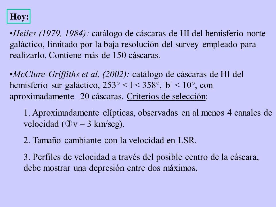 Hoy: Heiles (1979, 1984): catálogo de cáscaras de HI del hemisferio norte galáctico, limitado por la baja resolución del survey empleado para realizarlo.