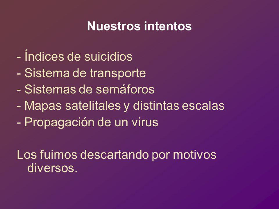 Nuestros intentos - Índices de suicidios - Sistema de transporte - Sistemas de semáforos - Mapas satelitales y distintas escalas - Propagación de un virus Los fuimos descartando por motivos diversos.