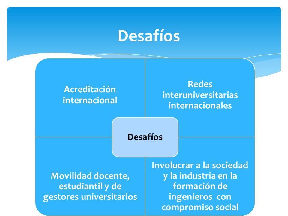 Desafíos Acreditación internacional Redes interuniversitarias internacionales Movilidad docente, estudiantil y de gestores universitarios Involucrar a la sociedad y la industria en la formación de ingenieros con compromiso social Desafíos