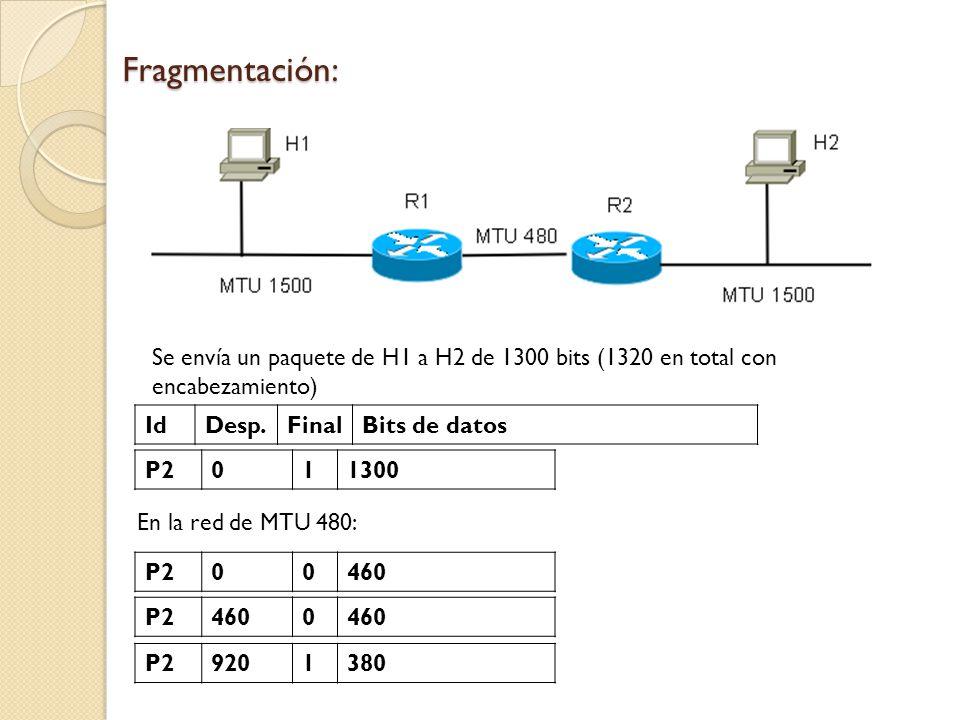 Fragmentación: Se envía un paquete de H1 a H2 de 1300 bits (1320 en total con encabezamiento) P2011300 P200460 P24600 P29201380 IdDesp.FinalBits de datos En la red de MTU 480: