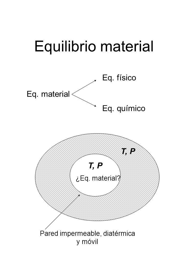 Eq. físico Eq. químico Eq. material T, P Pared impermeable, diatérmica y móvil ¿Eq. material? Equilibrio material
