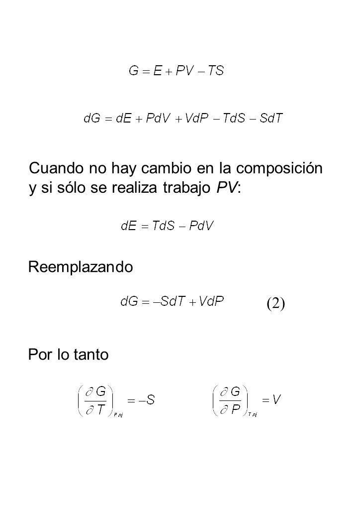 Reemplazando Por lo tanto Cuando no hay cambio en la composición y si sólo se realiza trabajo PV: (2)