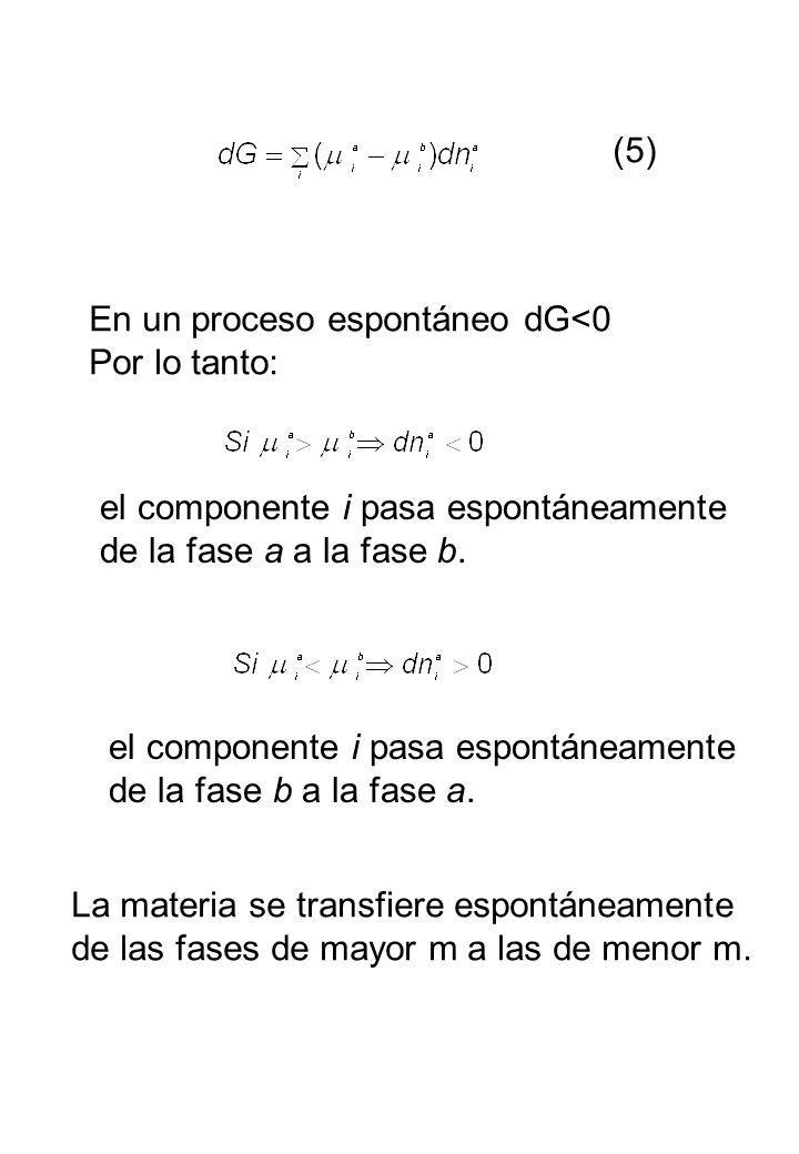 En un proceso espontáneo dG<0 Por lo tanto: el componente i pasa espontáneamente de la fase a a la fase b.