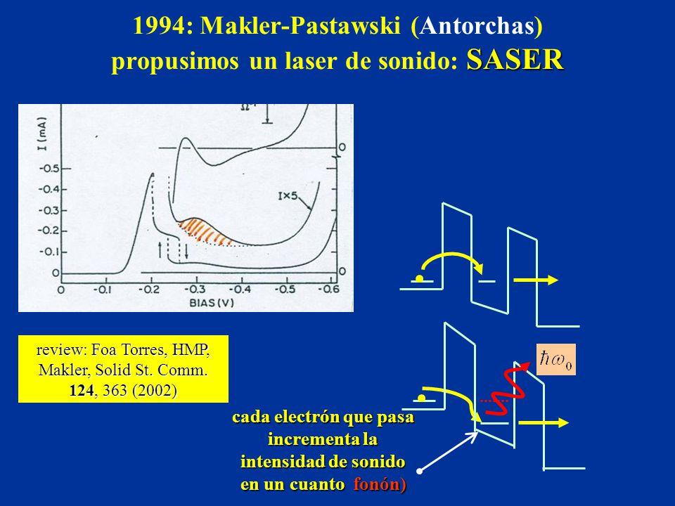 SASER 1994: Makler-Pastawski (Antorchas) propusimos un laser de sonido: SASER cada electrón que pasa incrementa la intensidad de sonido en un cuantofonón) cada electrón que pasa incrementa la intensidad de sonido en un cuanto fonón) review: Foa Torres, HMP, Makler, Solid St.