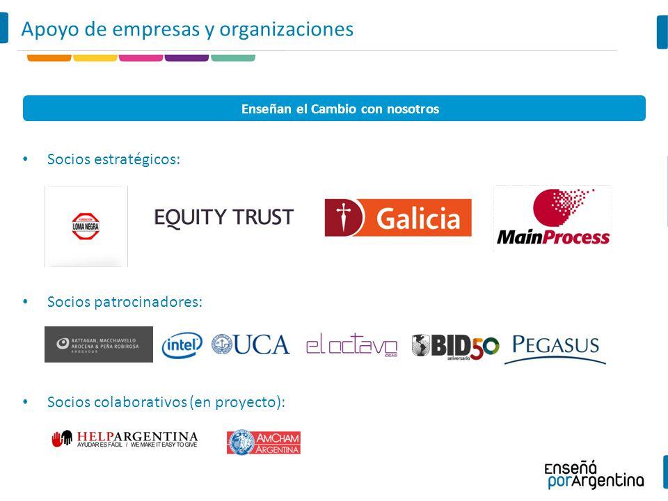 Socios estratégicos: Socios patrocinadores: Socios colaborativos (en proyecto): Apoyo de empresas y organizaciones Enseñan el Cambio con nosotros