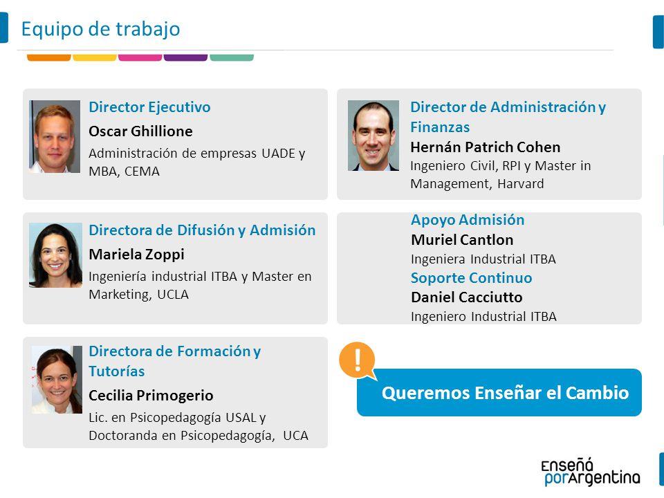 Director Ejecutivo Oscar Ghillione Administración de empresas UADE y MBA, CEMA Apoyo Admisión Muriel Cantlon Ingeniera Industrial ITBA Soporte Continu
