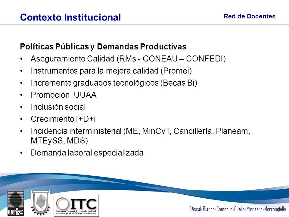 Päscal-Blanco-Comoglio-Cuello-Minnaard-Morrongiello Políticas Públicas y Demandas Productivas Aseguramiento Calidad (RMs - CONEAU – CONFEDI) Instrumentos para la mejora calidad (Promei) Incremento graduados tecnológicos (Becas Bi) Promoción UUAA Inclusión social Crecimiento I+D+i Incidencia interministerial (ME, MinCyT, Cancillería, Planeam, MTEySS, MDS) Demanda laboral especializada Red de Docentes Contexto Institucional