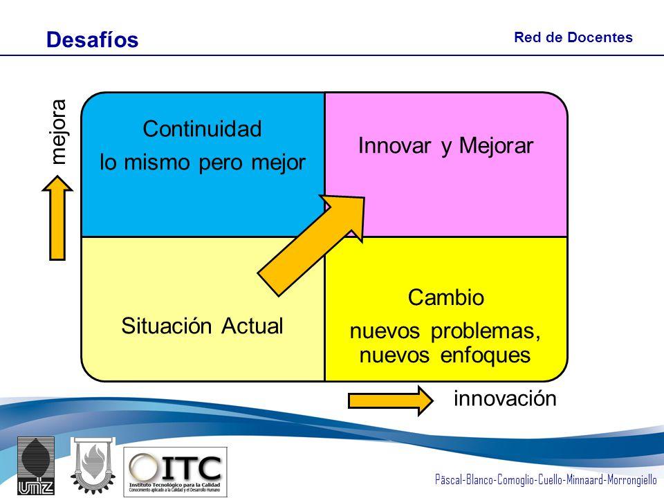 Päscal-Blanco-Comoglio-Cuello-Minnaard-Morrongiello Red de Docentes Desafíos Continuidad lo mismo pero mejor Innovar y Mejorar Situación Actual Cambio nuevos problemas, nuevos enfoques mejora innovación