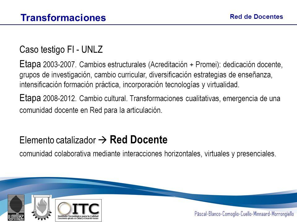 Päscal-Blanco-Comoglio-Cuello-Minnaard-Morrongiello Caso testigo FI - UNLZ Etapa 2003-2007.