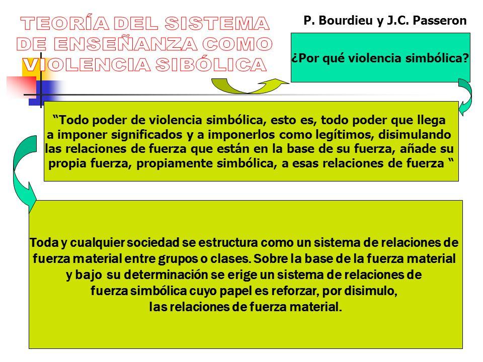 P. Bourdieu y J.C. Passeron ¿Por qué violencia simbólica? Todo poder de violencia simbólica, esto es, todo poder que llega a imponer significados y a