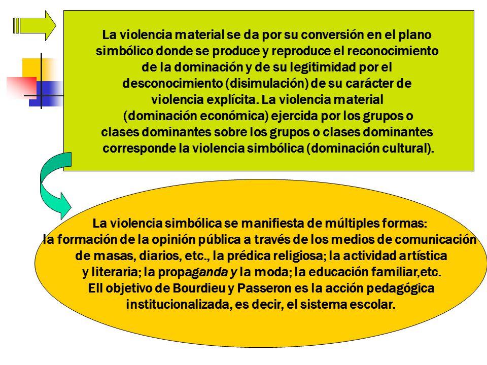 La violencia material se da por su conversión en el plano simbólico donde se produce y reproduce el reconocimiento de la dominación y de su legitimida