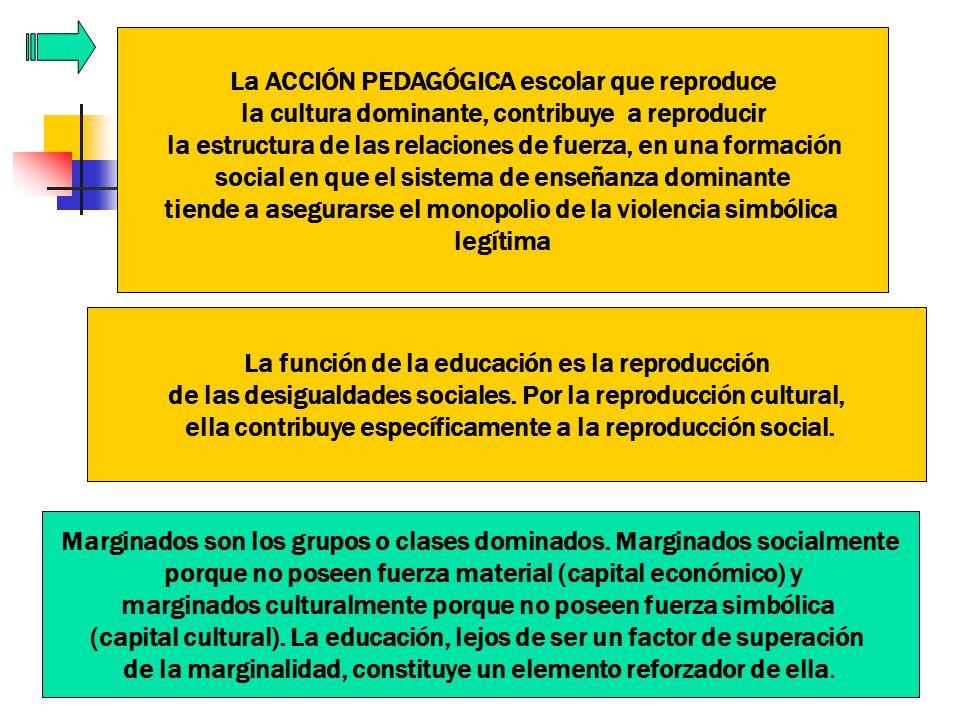 La ACCIÓN PEDAGÓGICA escolar que reproduce la cultura dominante, contribuye a reproducir la estructura de las relaciones de fuerza, en una formación s