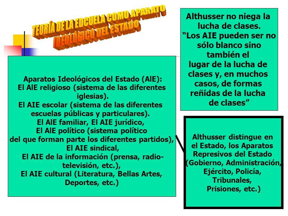 Althusser no niega la lucha de clases. Los AIE pueden ser no sólo blanco sino también el lugar de la lucha de clases y, en muchos casos, de formas reñ