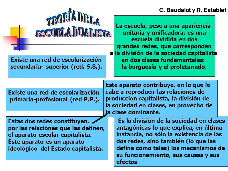 C. Baudelot y R. Establet La escuela, pese a una apariencia unitaria y unificadora, es una escuela dividida en dos grandes redes, que corresponden a l