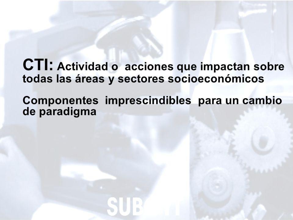 3 CTI: Rol del Estado Gestión Articulación Financiamiento
