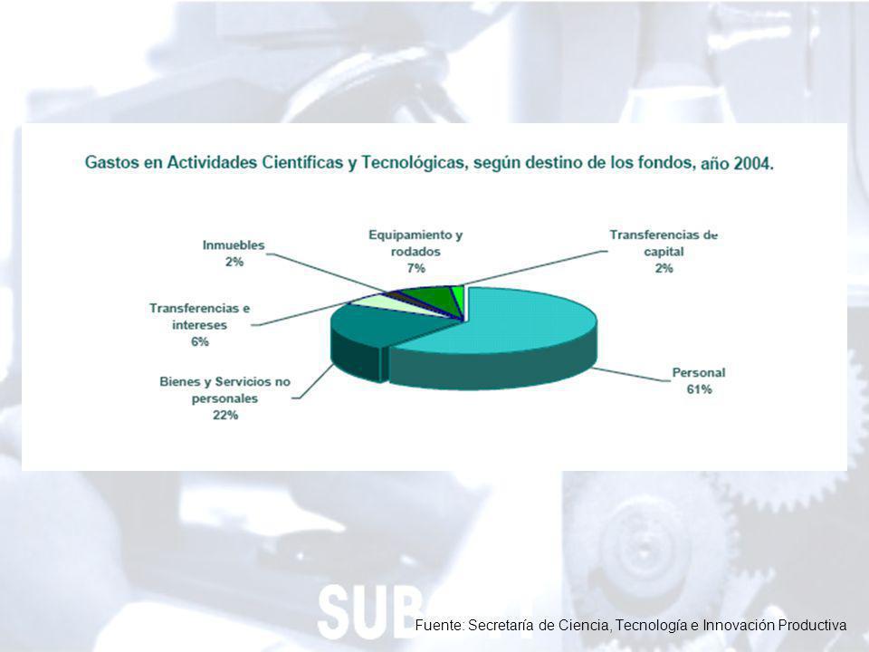 9 Fortalezas: Trayectoria y desarrollo de la actividad Sector privado en proceso de acumulación de riqueza Resurgimiento industrial
