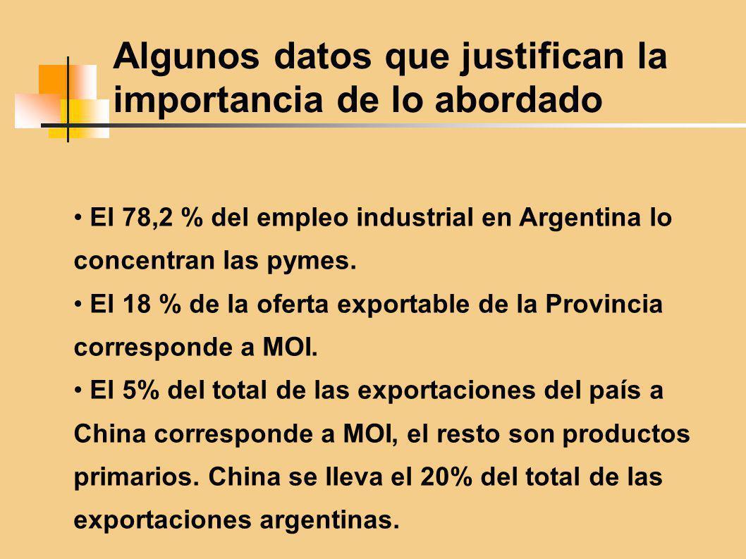 Algunos datos que justifican la importancia de lo abordado El 78,2 % del empleo industrial en Argentina lo concentran las pymes.