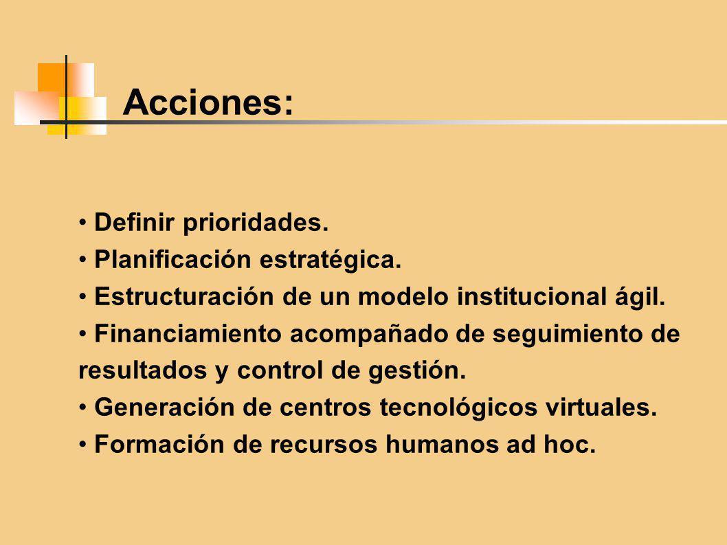 Acciones: Definir prioridades. Planificación estratégica. Estructuración de un modelo institucional ágil. Financiamiento acompañado de seguimiento de