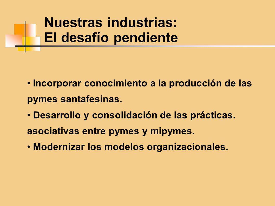 Nuestras industrias: El desafío pendiente Incorporar conocimiento a la producción de las pymes santafesinas. Desarrollo y consolidación de las práctic
