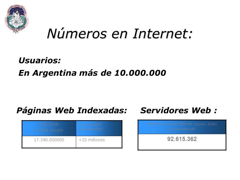 Números en Internet: Usuarios: En Argentina más de 10.000.000 Páginas Web Indexadas: Año 2006 Fuente google Se agregan diariamente 17.340.000000+10 millones Servidores Web : Número de servidores (agosto 2006) Funete Netcraft 92.615.362