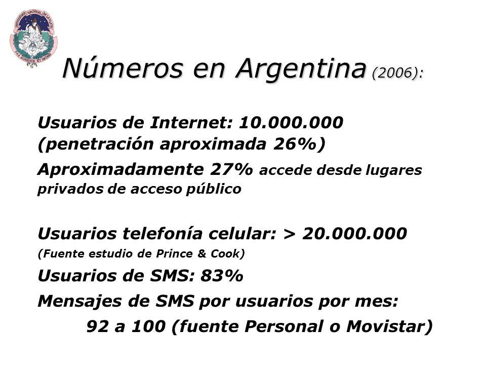 Números en Argentina (2006): Usuarios de Internet: 10.000.000 (penetración aproximada 26%) Aproximadamente 27% accede desde lugares privados de acceso público Usuarios telefonía celular: > 20.000.000 (Fuente estudio de Prince & Cook) Usuarios de SMS: 83% Mensajes de SMS por usuarios por mes: 92 a 100 (fuente Personal o Movistar)