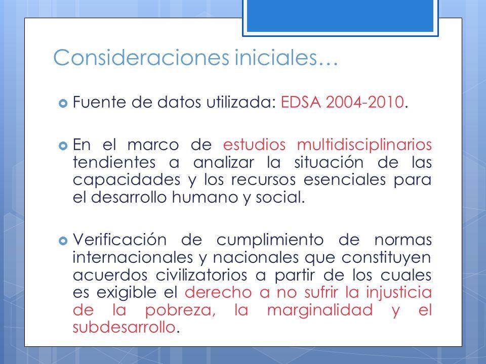 Consideraciones iniciales… Fuente de datos utilizada: EDSA 2004-2010.