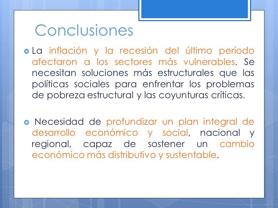 Conclusiones La inflación y la recesión del último período afectaron a los sectores más vulnerables.