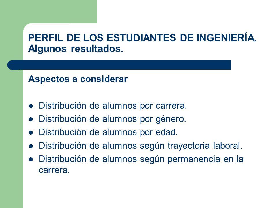 PERFIL DE LOS ESTUDIANTES DE INGENIERÍA. Algunos resultados. Aspectos a considerar Distribución de alumnos por carrera. Distribución de alumnos por gé