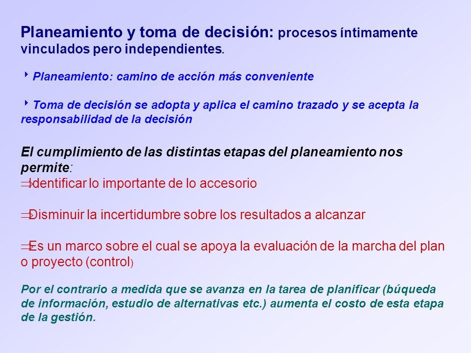 Planeamiento: Determinación anticipada de qué, cuánto y como se realizarán las actividades y la estructura de la empresa (Planificación), y donde, cuá