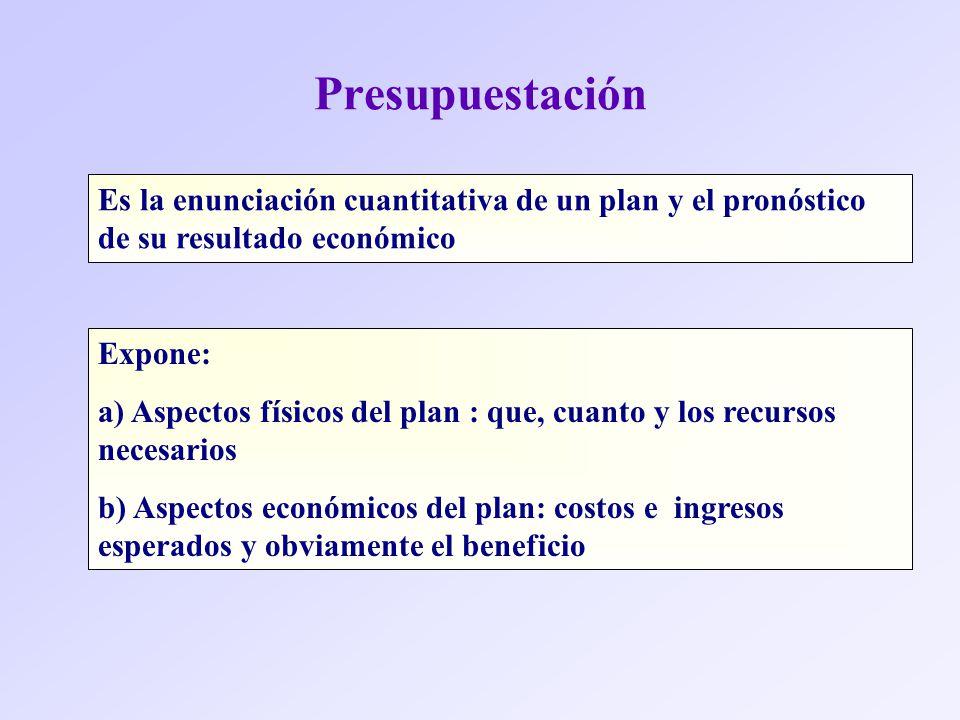 Clasificación de los métodos de planificación