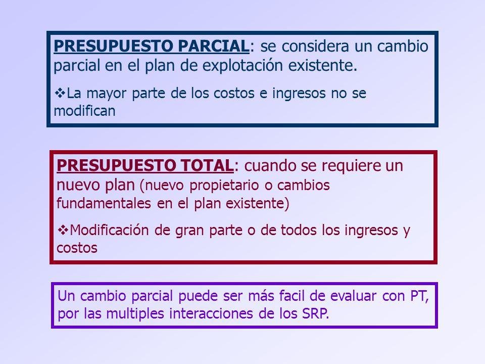 PRESUPUESTO PARCIAL: se considera un cambio parcial en el plan de explotación existente.