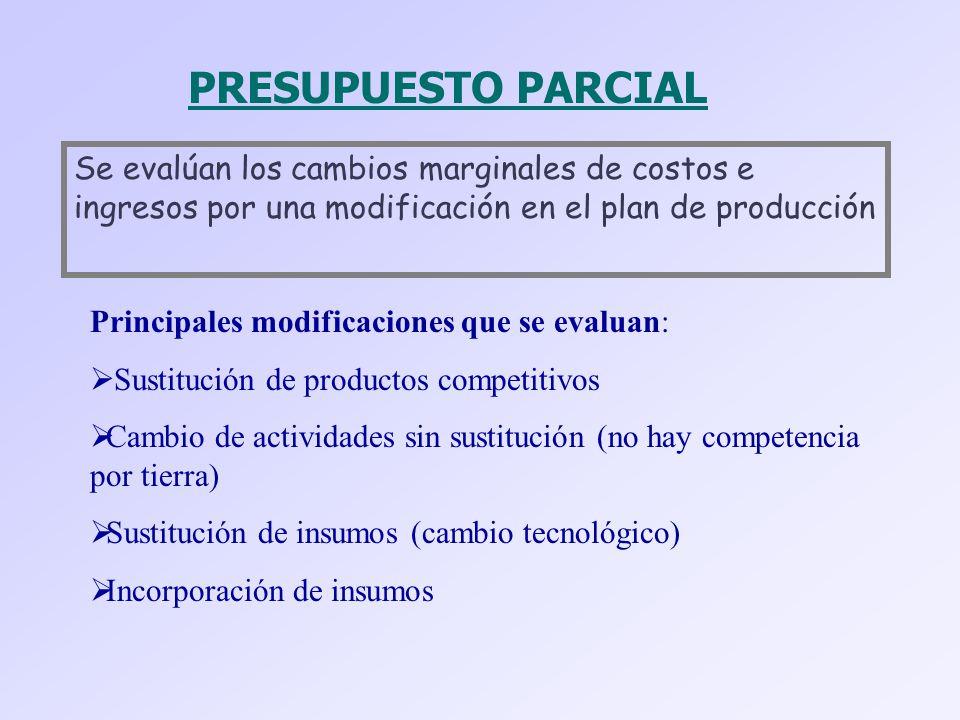PRESUPUESTO PARCIAL: se considera un cambio parcial en el plan de explotación existente. La mayor parte de los costos e ingresos no se modifican PRESU