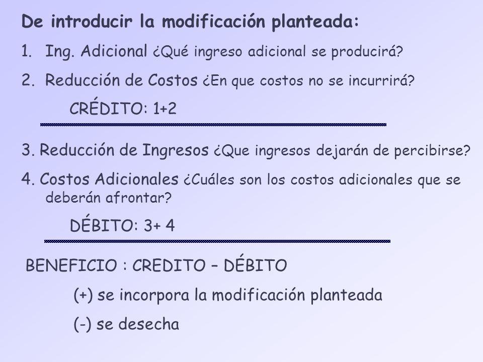 PRESUPUESTO PARCIAL Se evalúan los cambios marginales de costos e ingresos por una modificación en el plan de producción Principales modificaciones qu