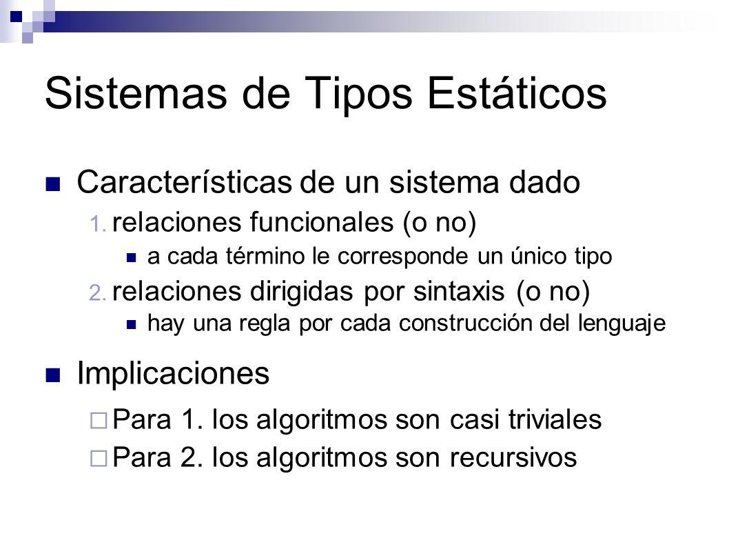 Sistemas de Tipos Estáticos Características de un sistema dado 1. relaciones funcionales (o no) a cada término le corresponde un único tipo 2. relacio