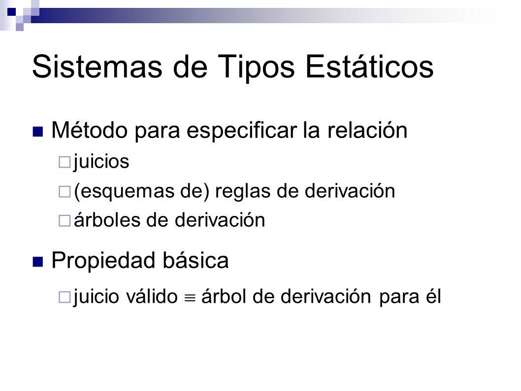 Sistemas de Tipos Estáticos Método para especificar la relación juicios (esquemas de) reglas de derivación árboles de derivación Propiedad básica juic
