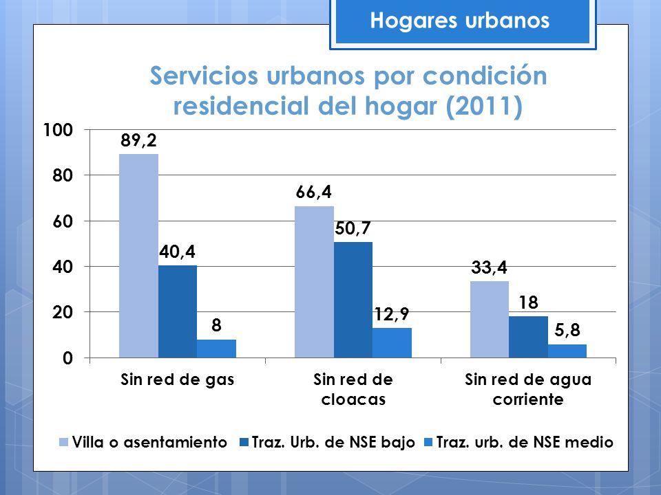Servicios urbanos por condición residencial del hogar (2011) Hogares urbanos
