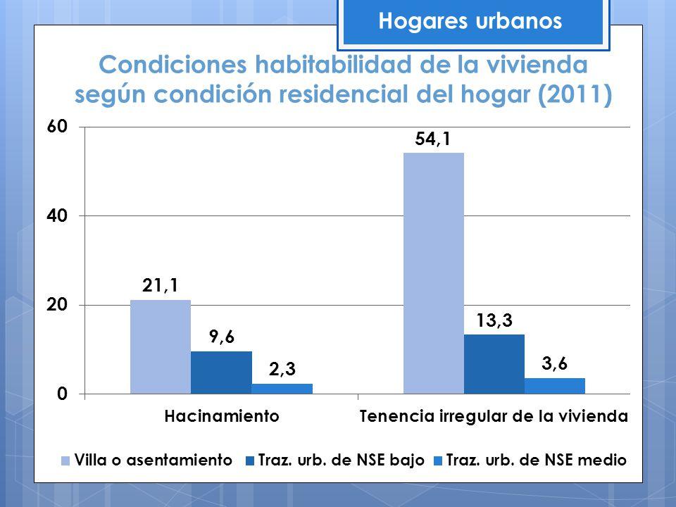 Condiciones habitabilidad de la vivienda según condición residencial del hogar (2011) Hogares urbanos