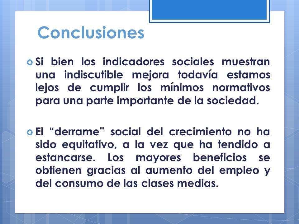 Conclusiones Si bien los indicadores sociales muestran una indiscutible mejora todavía estamos lejos de cumplir los mínimos normativos para una parte