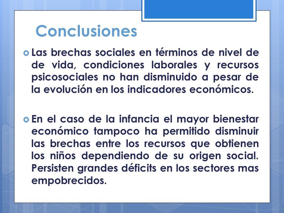 Conclusiones Las brechas sociales en términos de nivel de de vida, condiciones laborales y recursos psicosociales no han disminuido a pesar de la evol