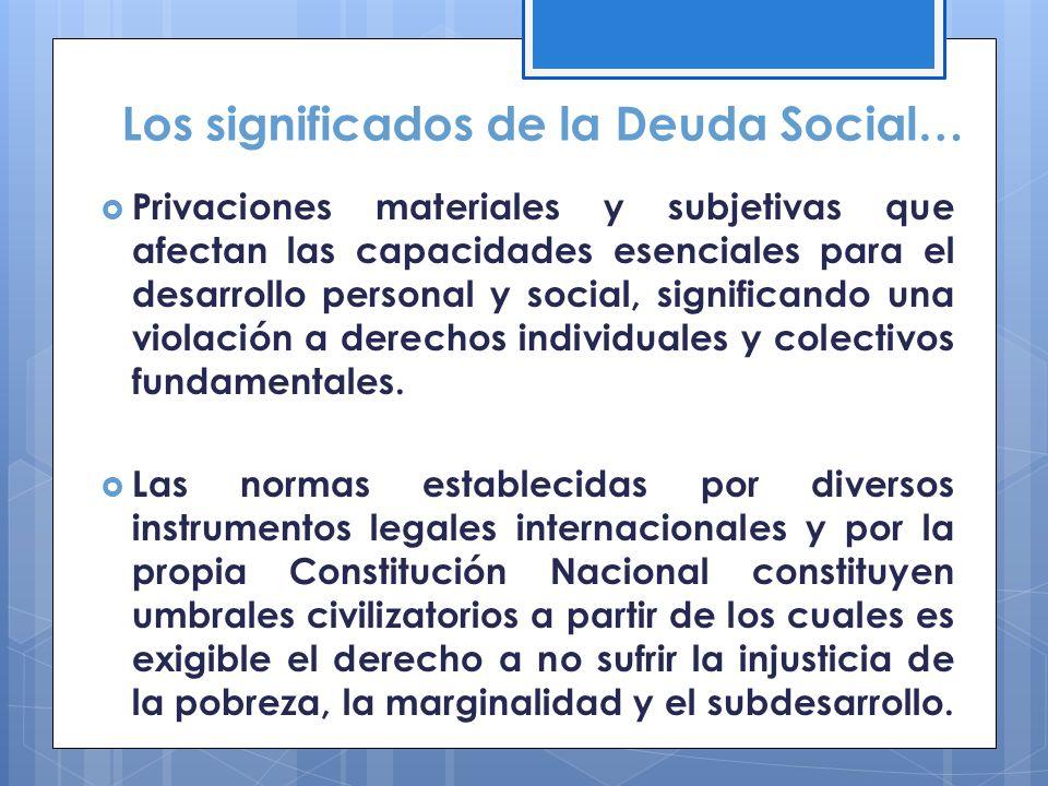 Los significados de la Deuda Social… Privaciones materiales y subjetivas que afectan las capacidades esenciales para el desarrollo personal y social,
